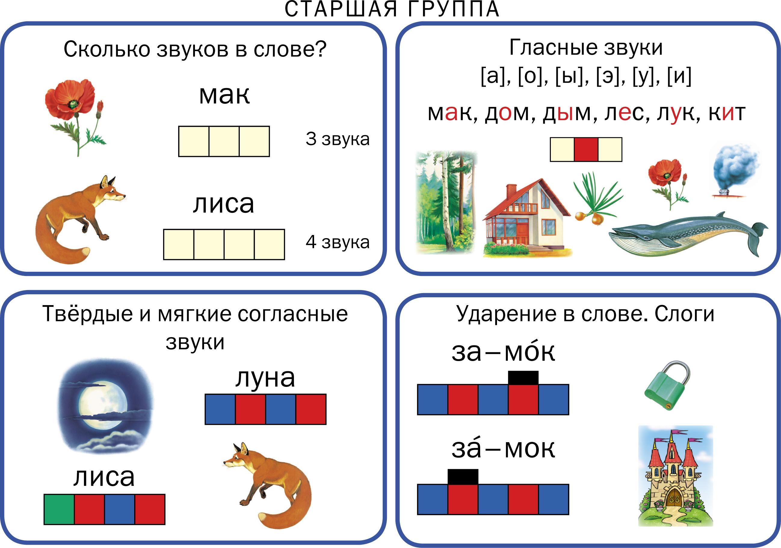 схема занятия по грамоте